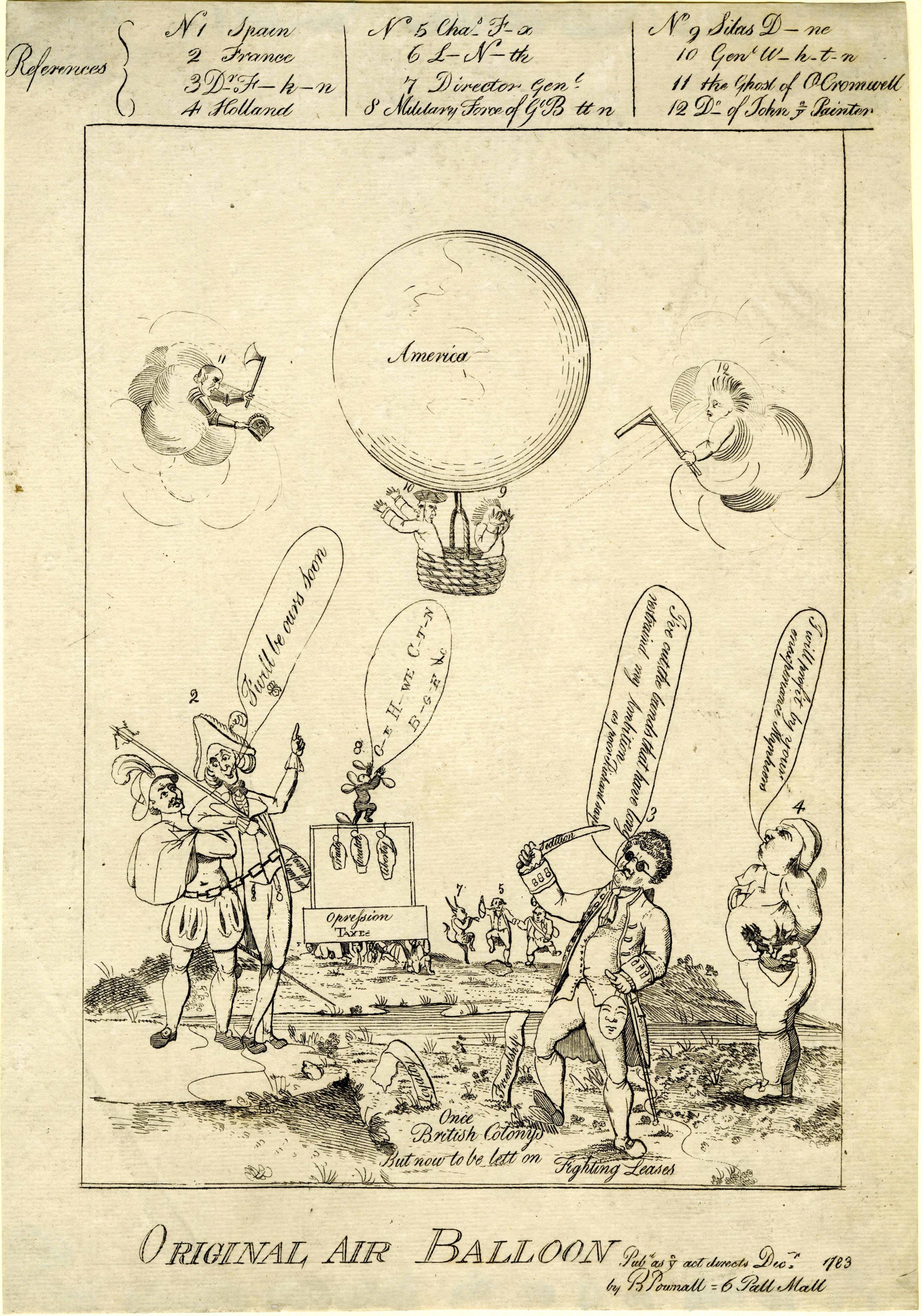 Original Air Balloon, London: B. Pownall, 1783