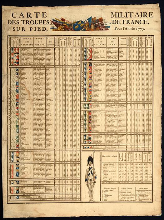 Carte Militaire des Troupes de France, sur Pied, pour l'Année 1775, Ministère de la Guerre de France, [Paris], 1775