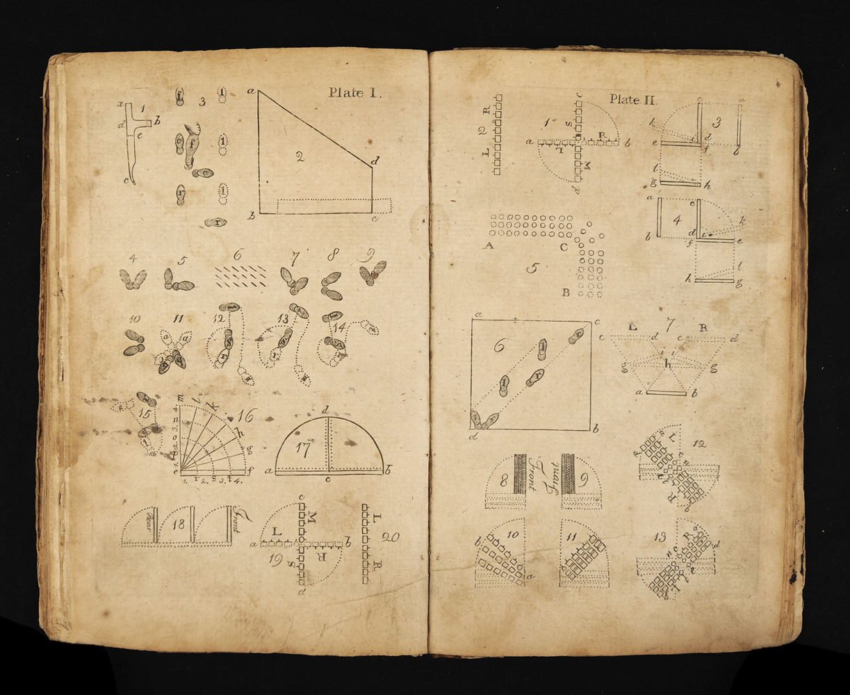 <em>An Easy Plan of Discipline for a Militia</em> by Timothy Pickering, 1776