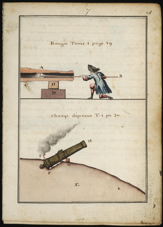 """""""Figures de l'Artillerie Pratique, Tome 2,"""" Jean Alexandre, baron d'Espiard de Colonge, Mid-18th century"""