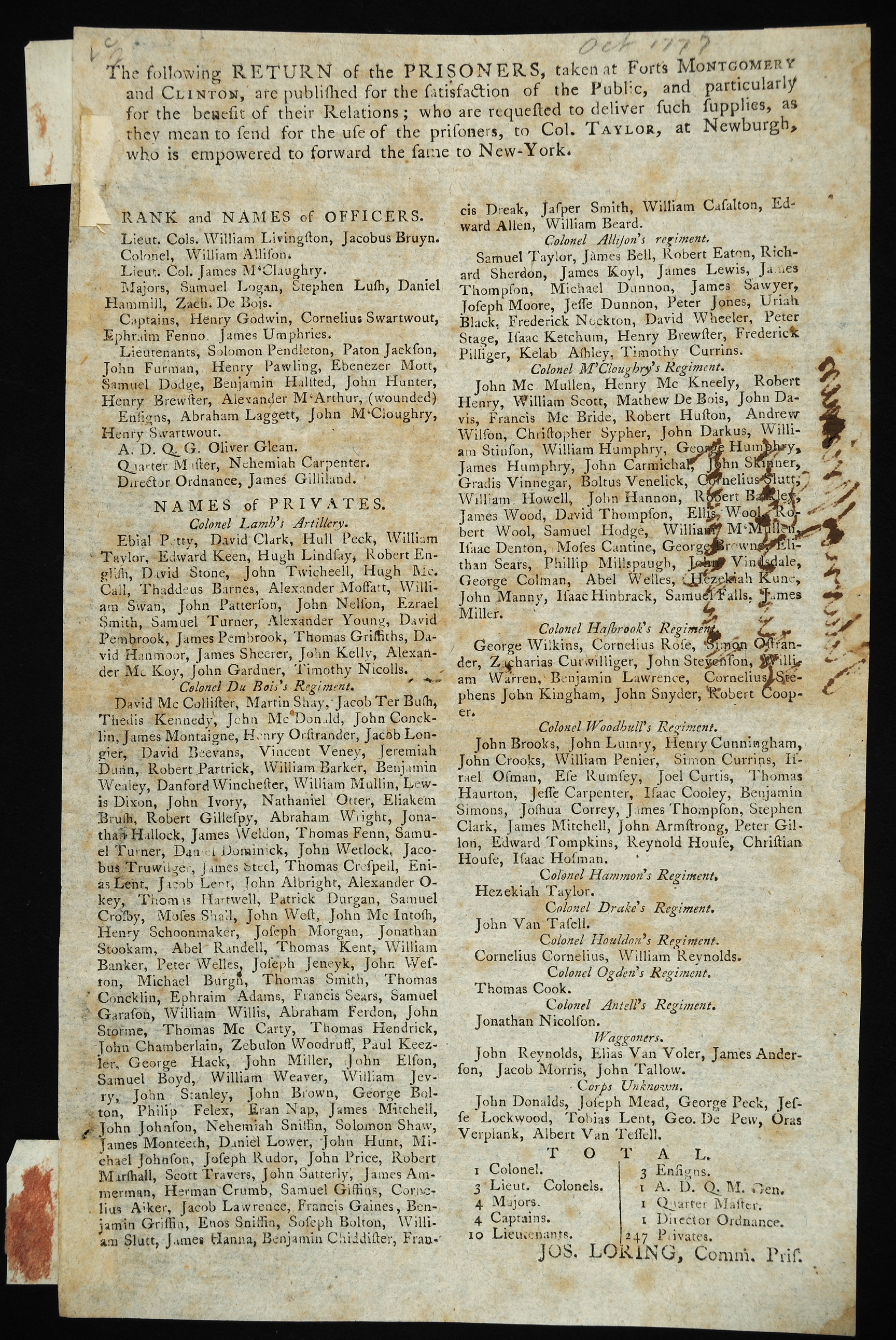 The Following Return of the Prisoners, Taken at Forts Montgomery and Clinton, Are Published for the Satisfaction of the Public, and Particularly for the Benefit of Their Relations, Joshua Loring, [New York, 1778]