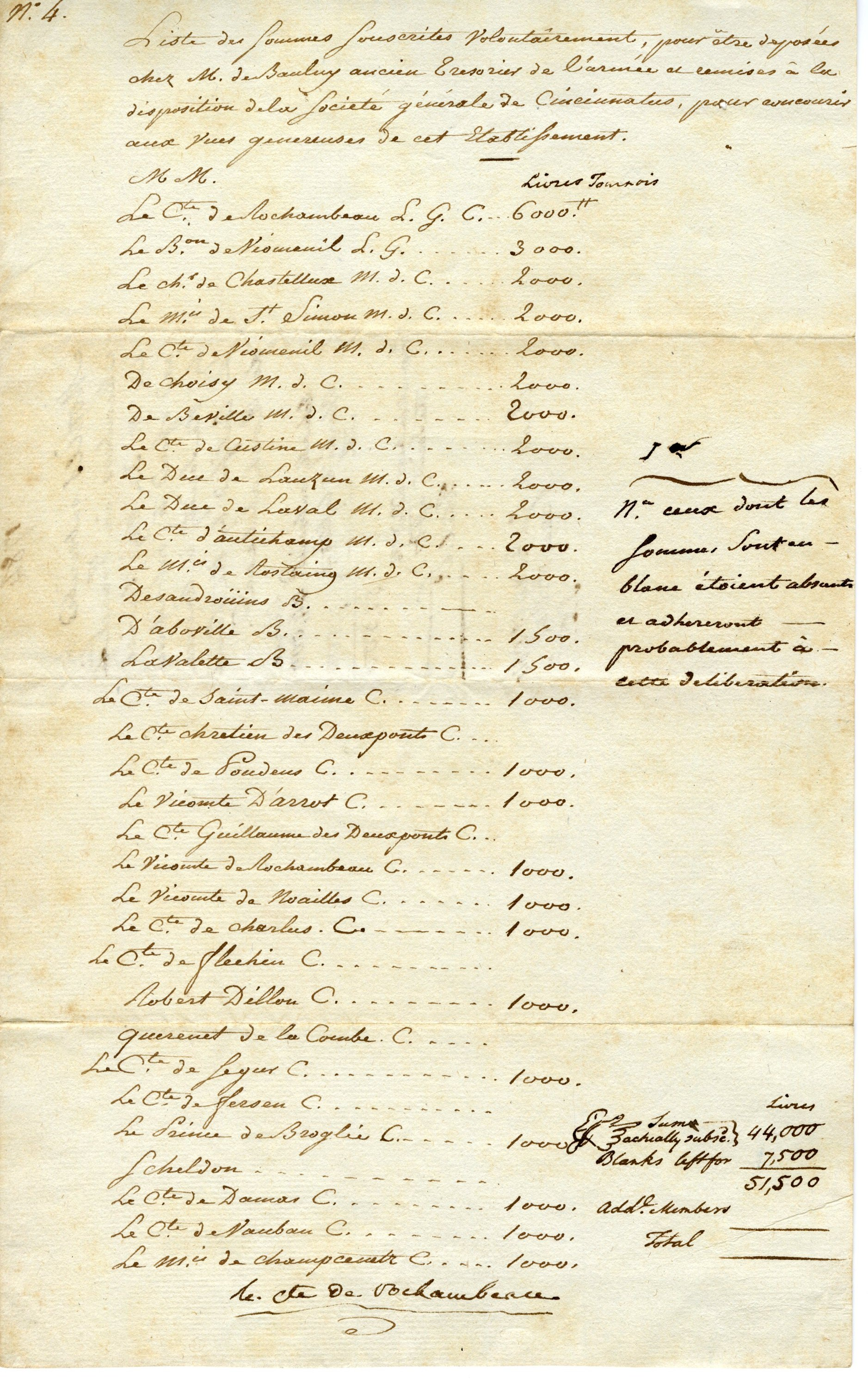 French Society list of subscribers, January 19, 1784