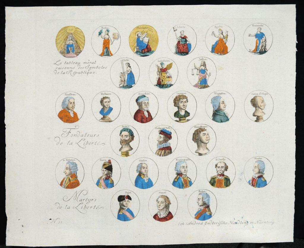 La Tableau Moral Raisonné des Symboles de la République, ca. 1794