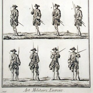 Engraved plate of two rows of soldiers holding muskets in various positions from the Diderot Encyclopédie, a masterpiece of the American Revolution Institute collections