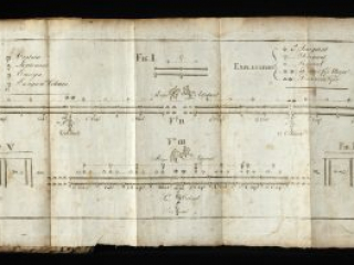 The plate I fold-out depicting the formation of a company and regiment in Baron von Steuben's Regulations for the Order and Discipline of the Troops
